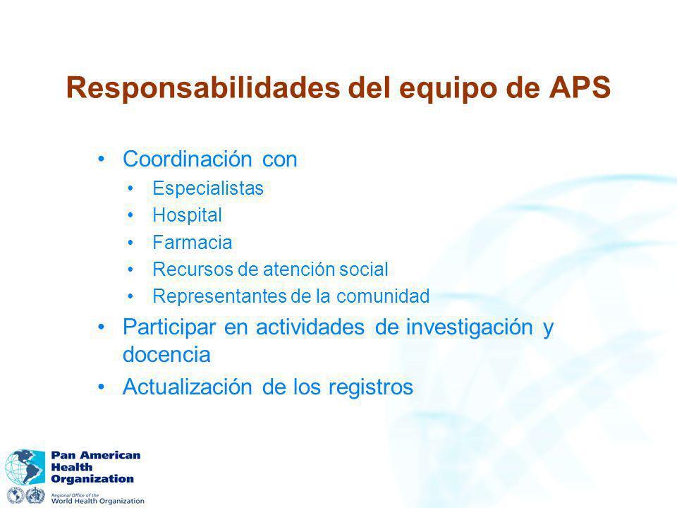 Responsabilidades del equipo de APS