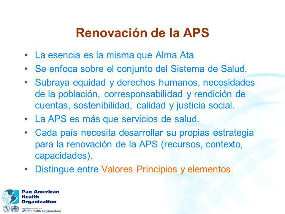 Renovación de la APS La esencia es la misma que Alma Ata