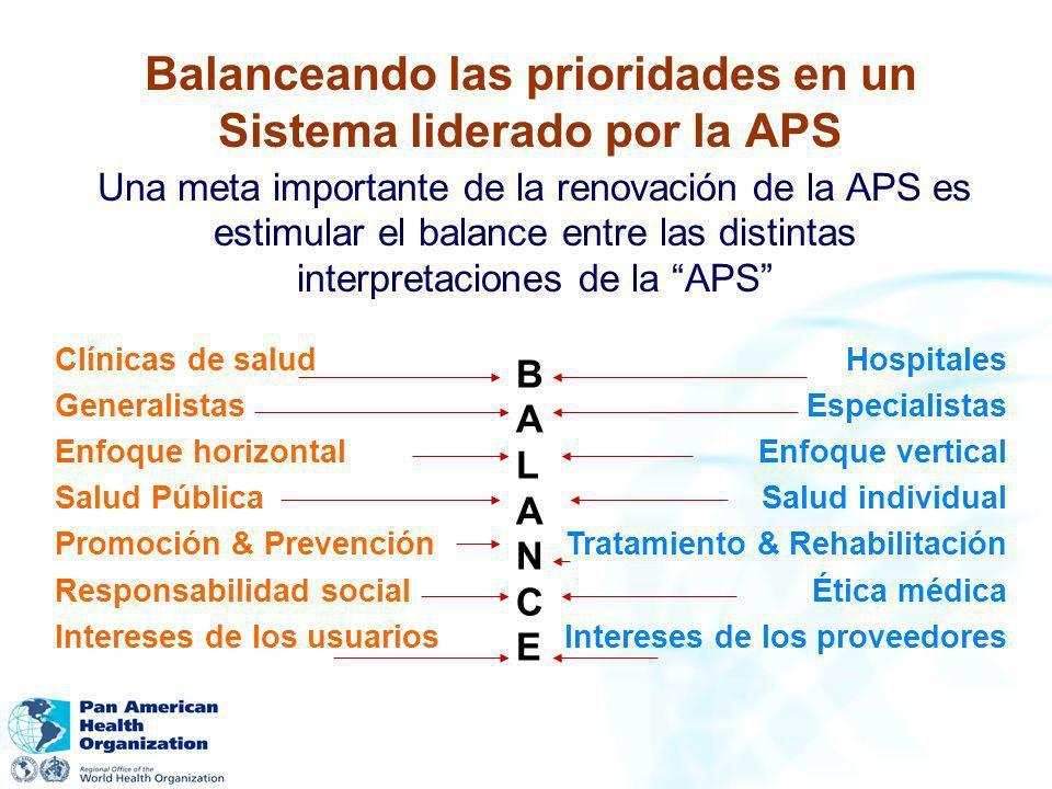 Balanceando las prioridades en un Sistema liderado por la APS