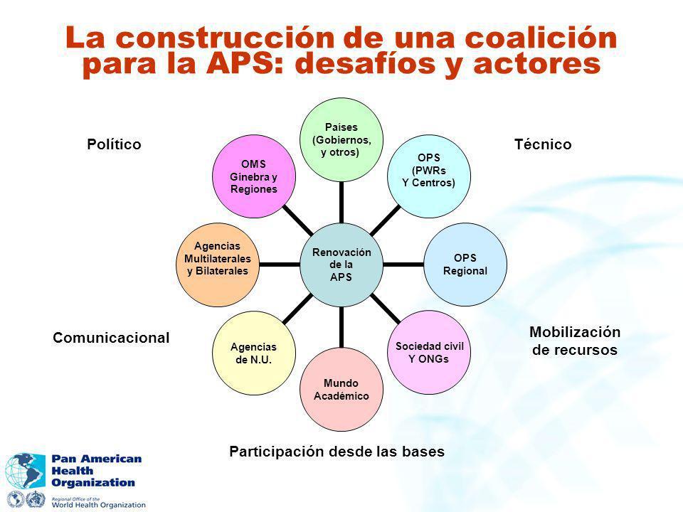 La construcción de una coalición para la APS: desafíos y actores