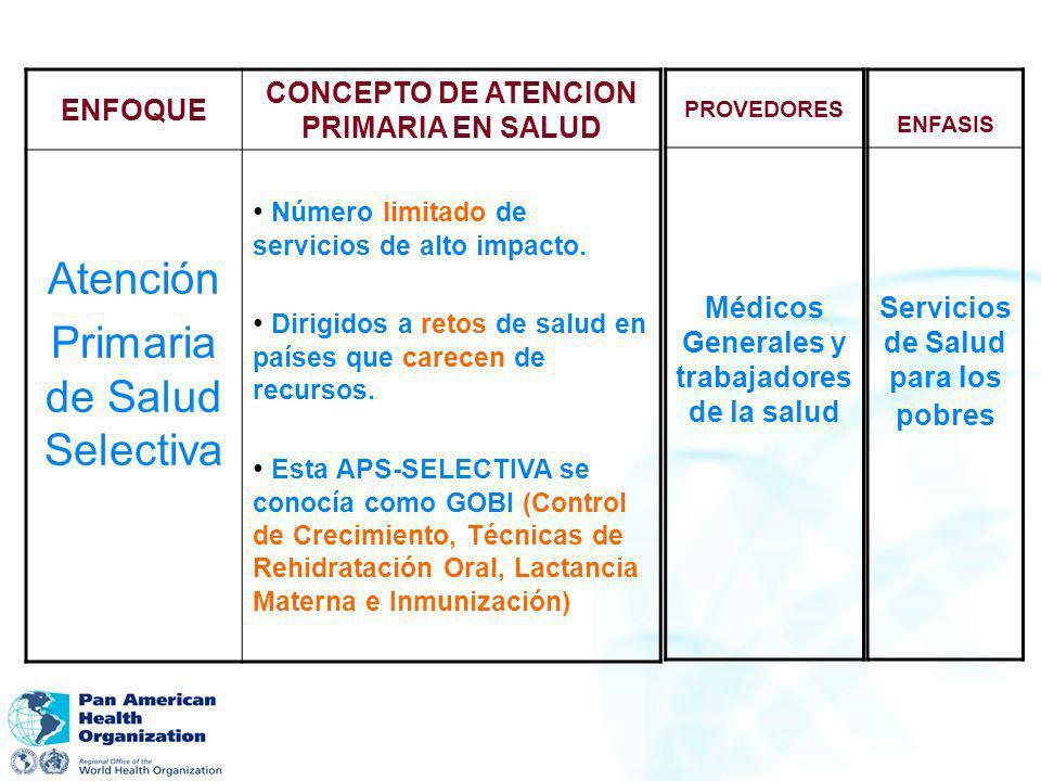 Primaria de Salud Selectiva