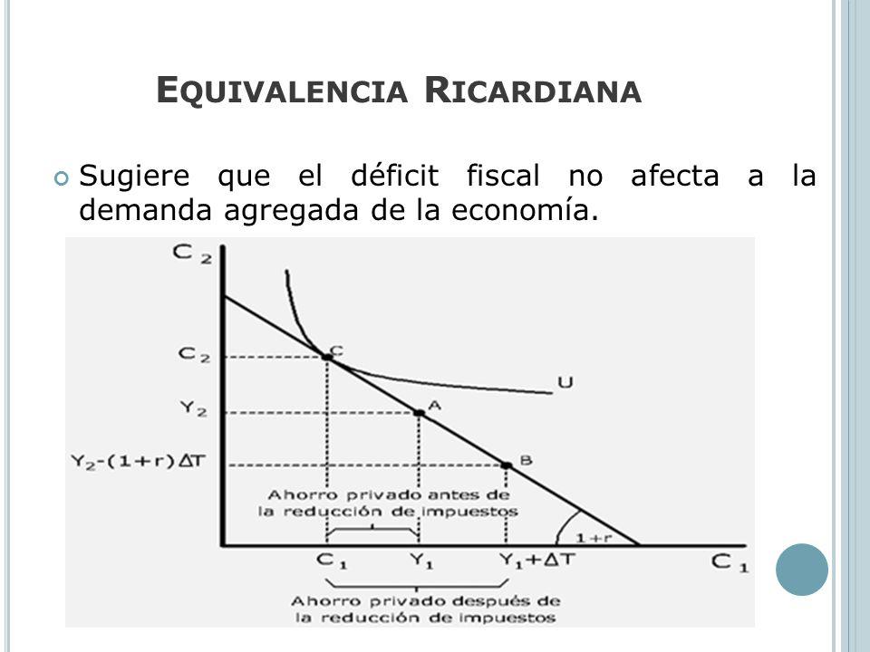 Equivalencia Ricardiana