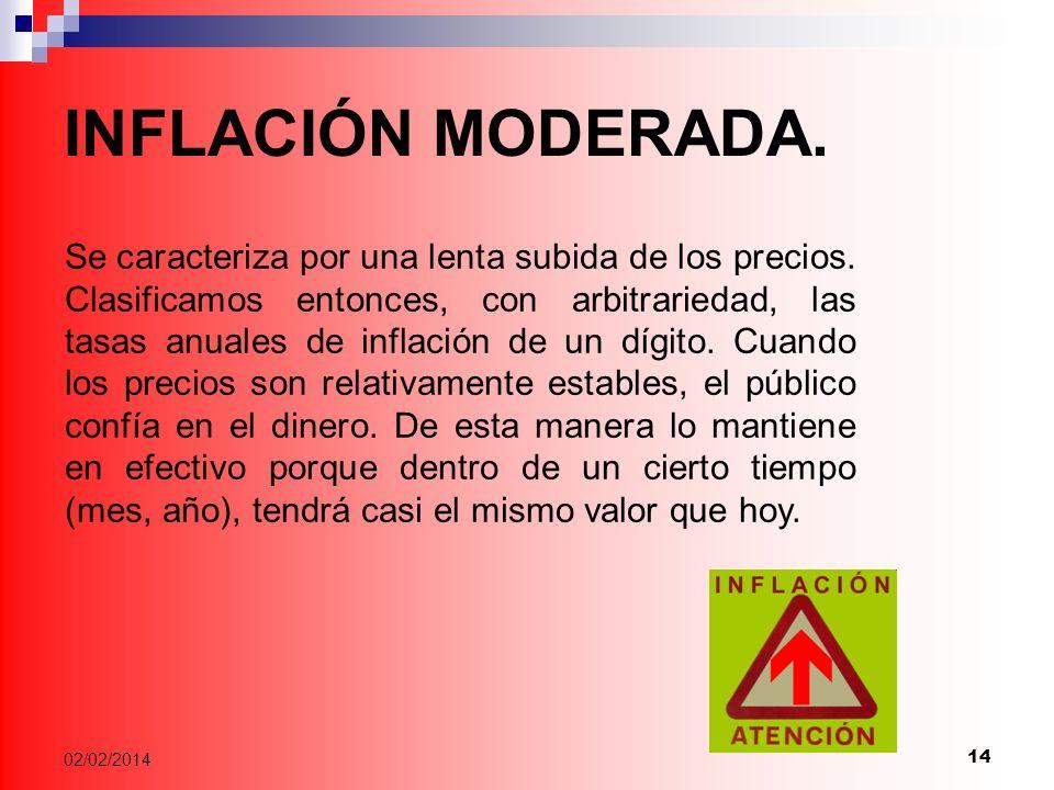 INFLACIÓN MODERADA.