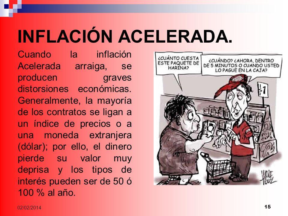 INFLACIÓN ACELERADA.