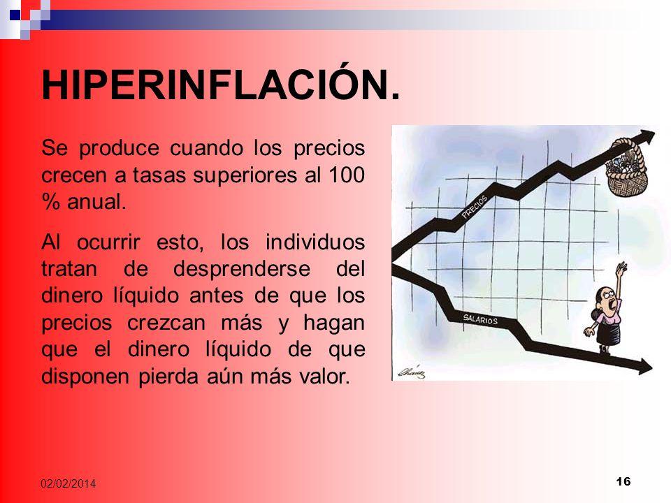 HIPERINFLACIÓN. Se produce cuando los precios crecen a tasas superiores al 100 % anual.