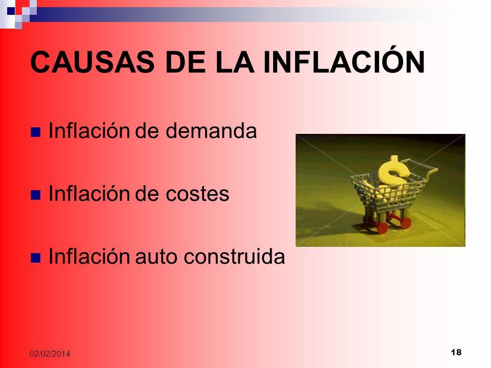 CAUSAS DE LA INFLACIÓN Inflación de demanda Inflación de costes