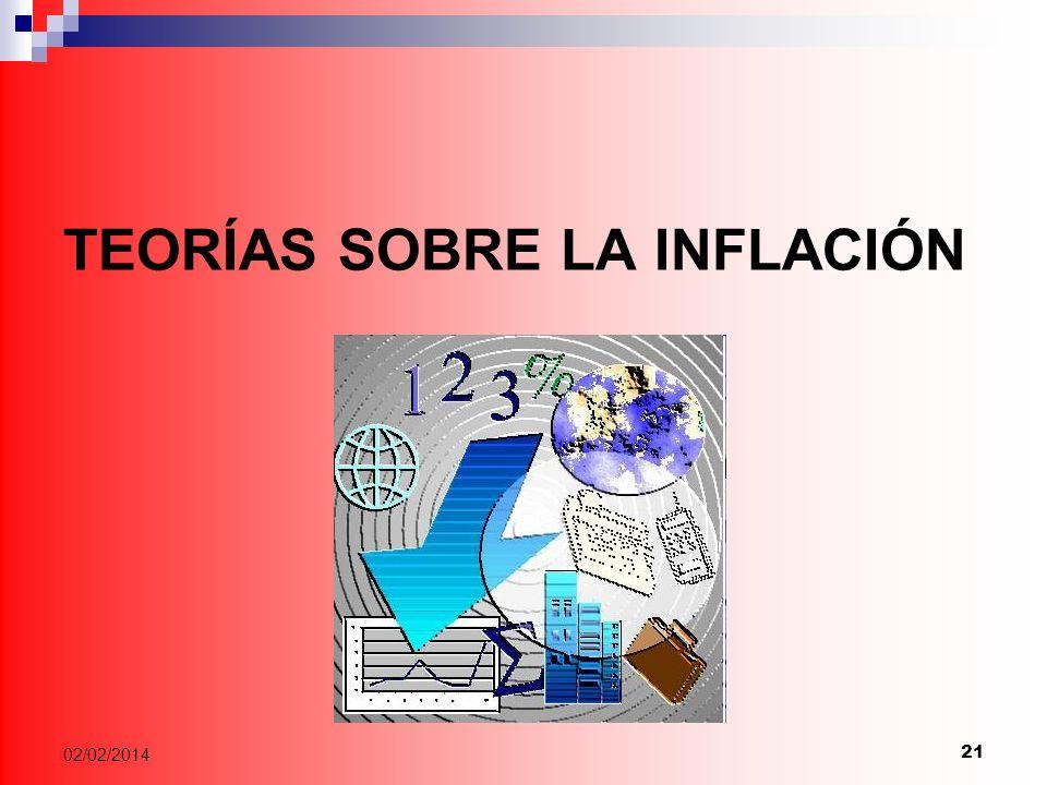 TEORÍAS SOBRE LA INFLACIÓN