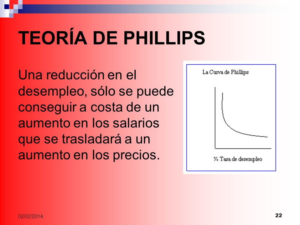 TEORÍA DE PHILLIPS