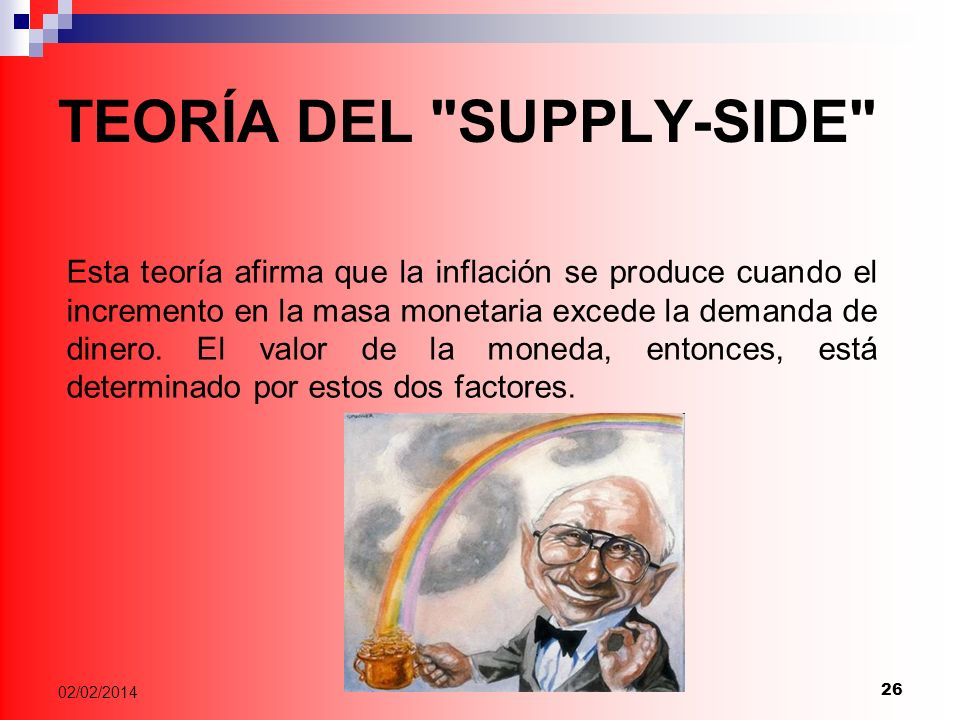 TEORÍA DEL SUPPLY-SIDE