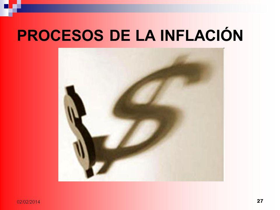 PROCESOS DE LA INFLACIÓN