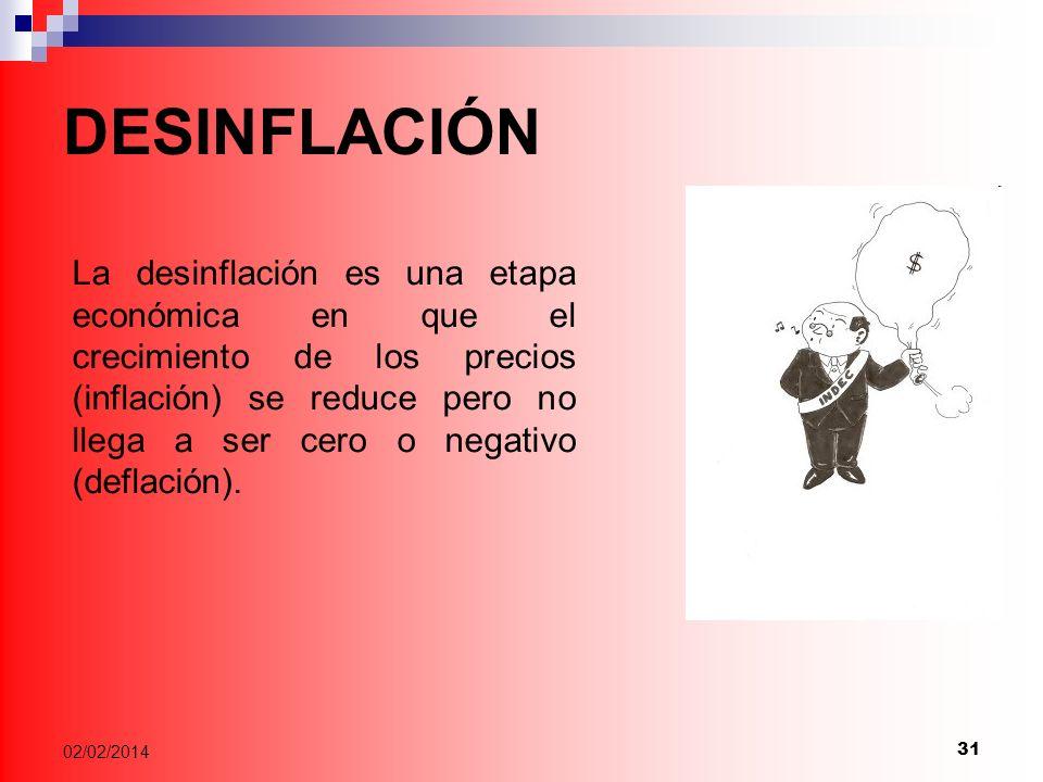 DESINFLACIÓN