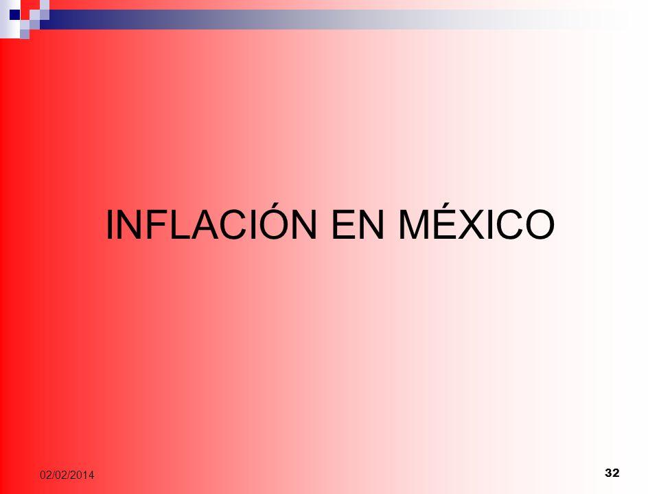 INFLACIÓN EN MÉXICO 24/03/2017
