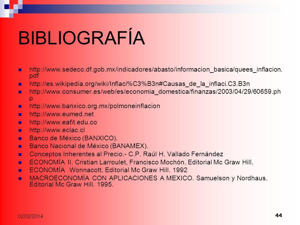 BIBLIOGRAFÍA http://www.sedeco.df.gob.mx/indicadores/abasto/informacion_basica/quees_inflacion.pdf.