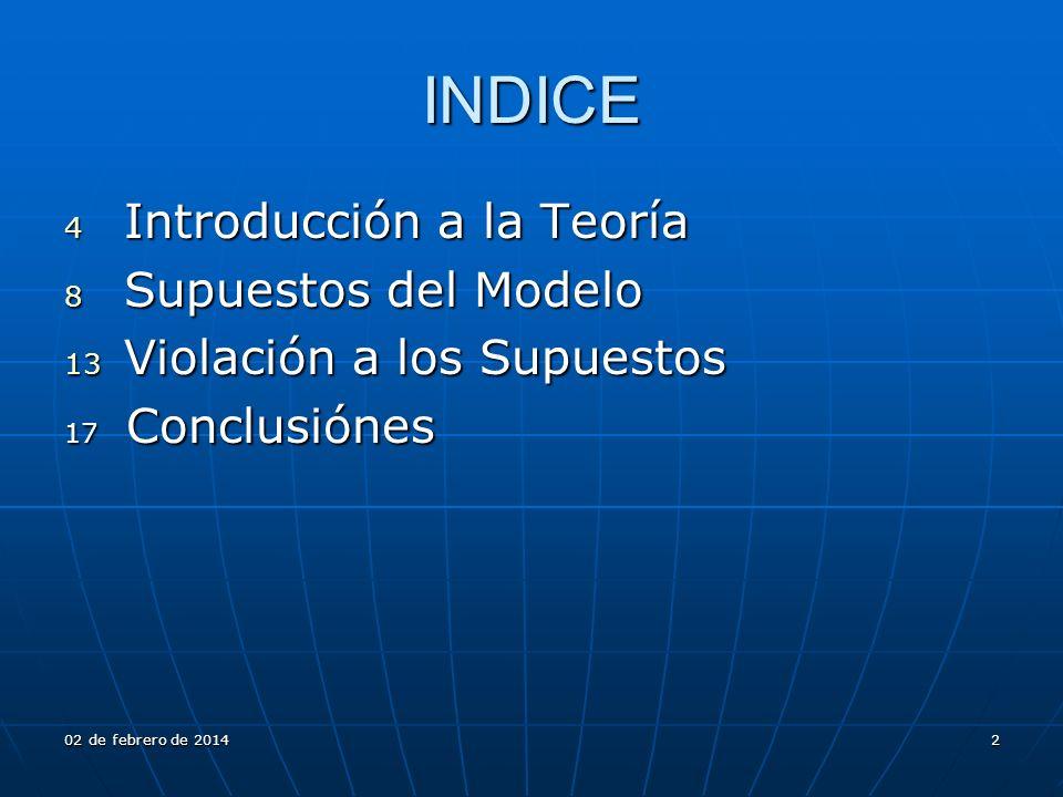 INDICE Introducción a la Teoría Supuestos del Modelo