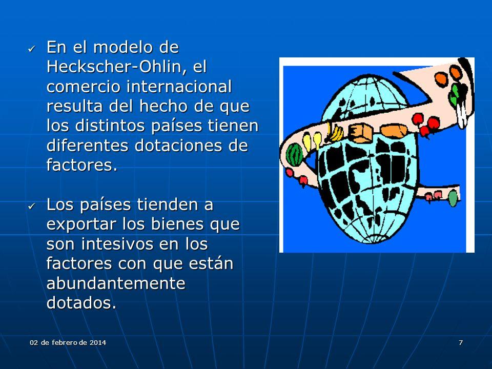 En el modelo de Heckscher-Ohlin, el comercio internacional resulta del hecho de que los distintos países tienen diferentes dotaciones de factores.
