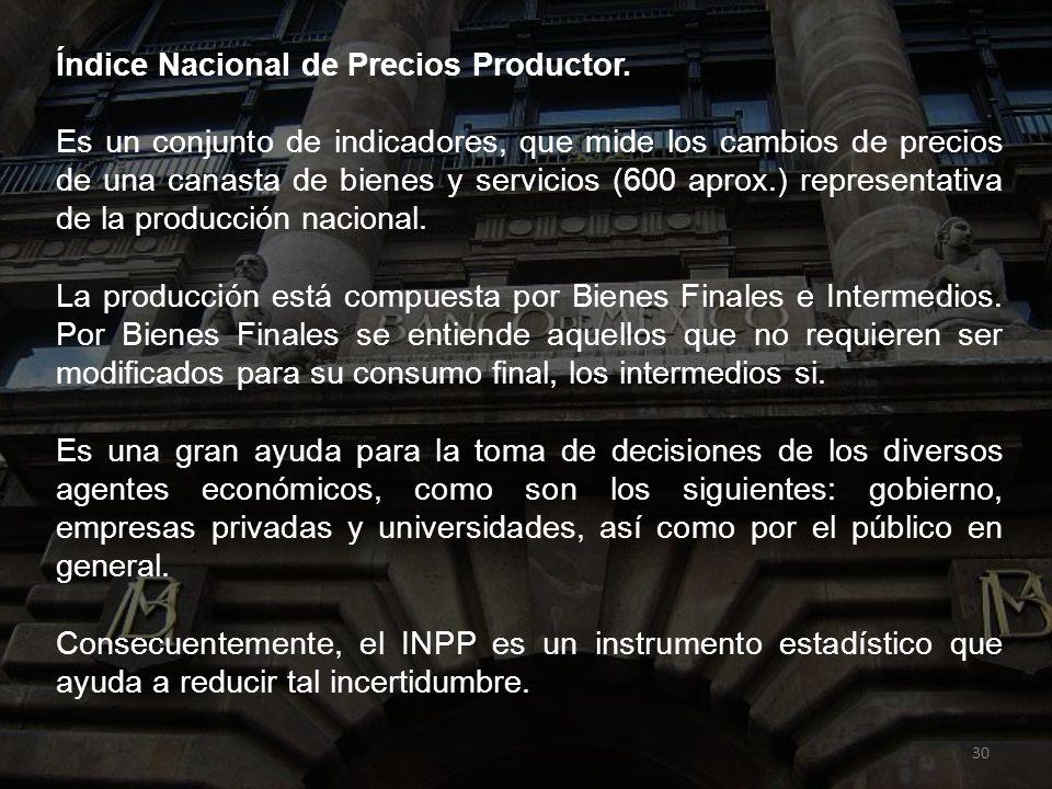 Índice Nacional de Precios Productor.