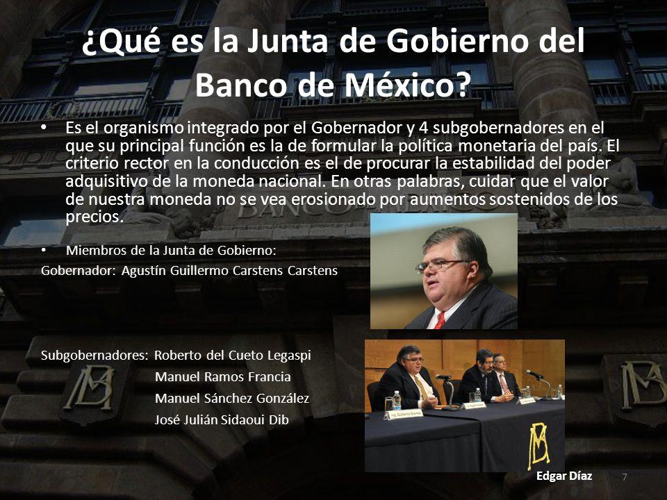 ¿Qué es la Junta de Gobierno del Banco de México