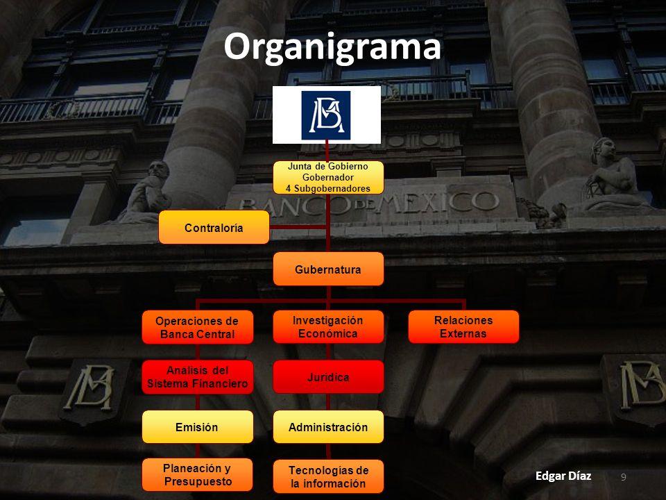 Organigrama Edgar Díaz