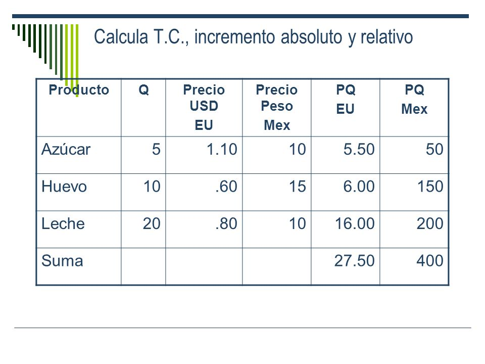 Calcula T.C., incremento absoluto y relativo