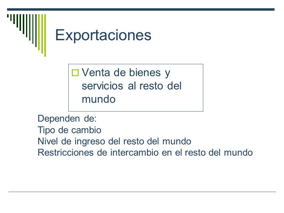 Exportaciones Venta de bienes y servicios al resto del mundo
