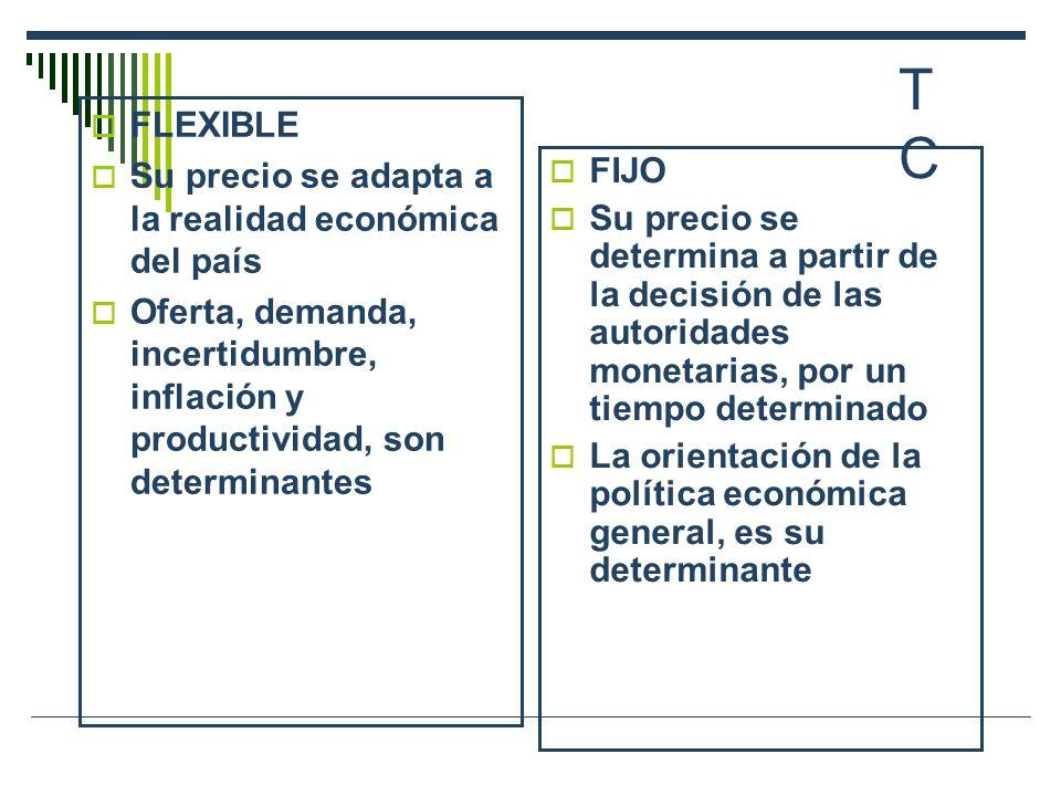 TC FLEXIBLE Su precio se adapta a la realidad económica del país FIJO