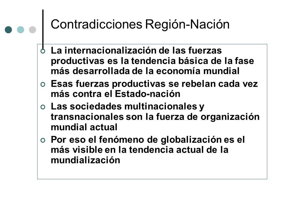 Contradicciones Región-Nación