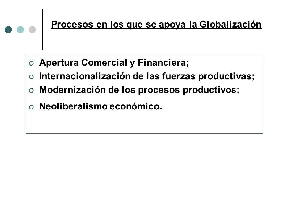 Procesos en los que se apoya la Globalización
