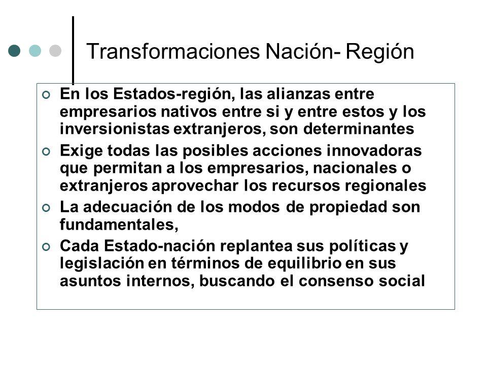 Transformaciones Nación- Región