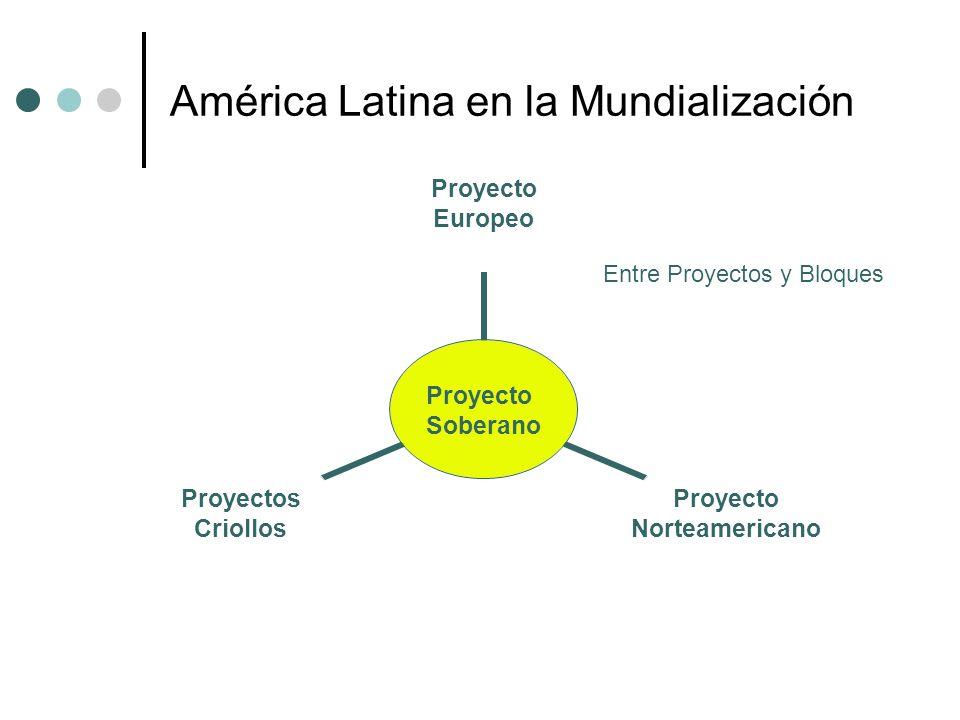 América Latina en la Mundialización