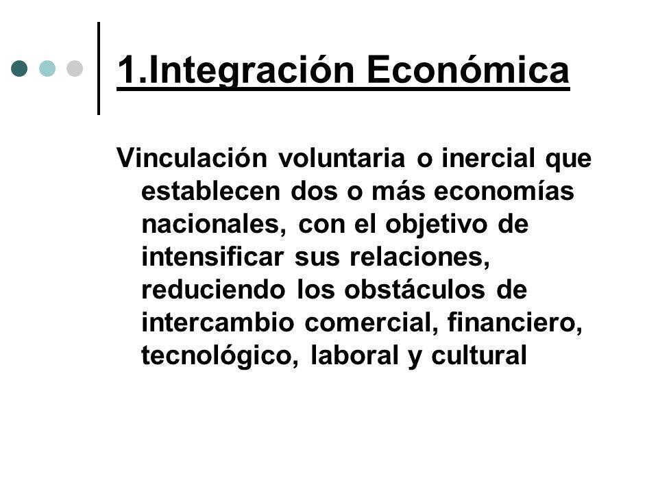 1.Integración Económica