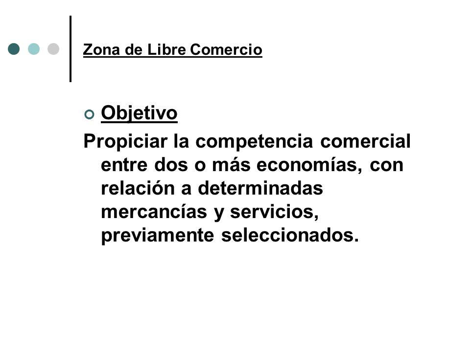 Zona de Libre Comercio Objetivo.