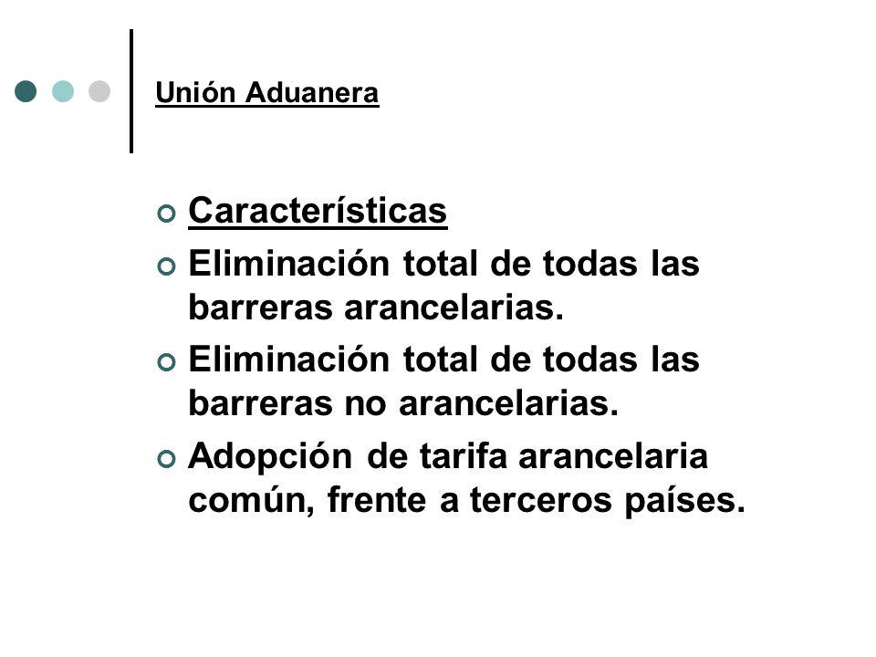 Eliminación total de todas las barreras arancelarias.