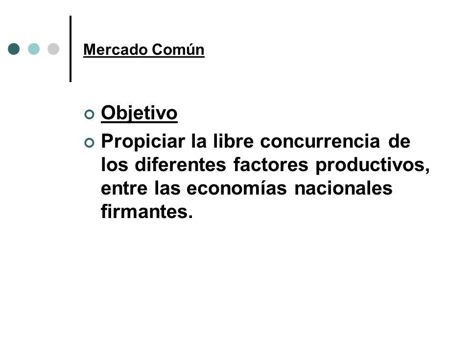 Mercado ComúnObjetivo.