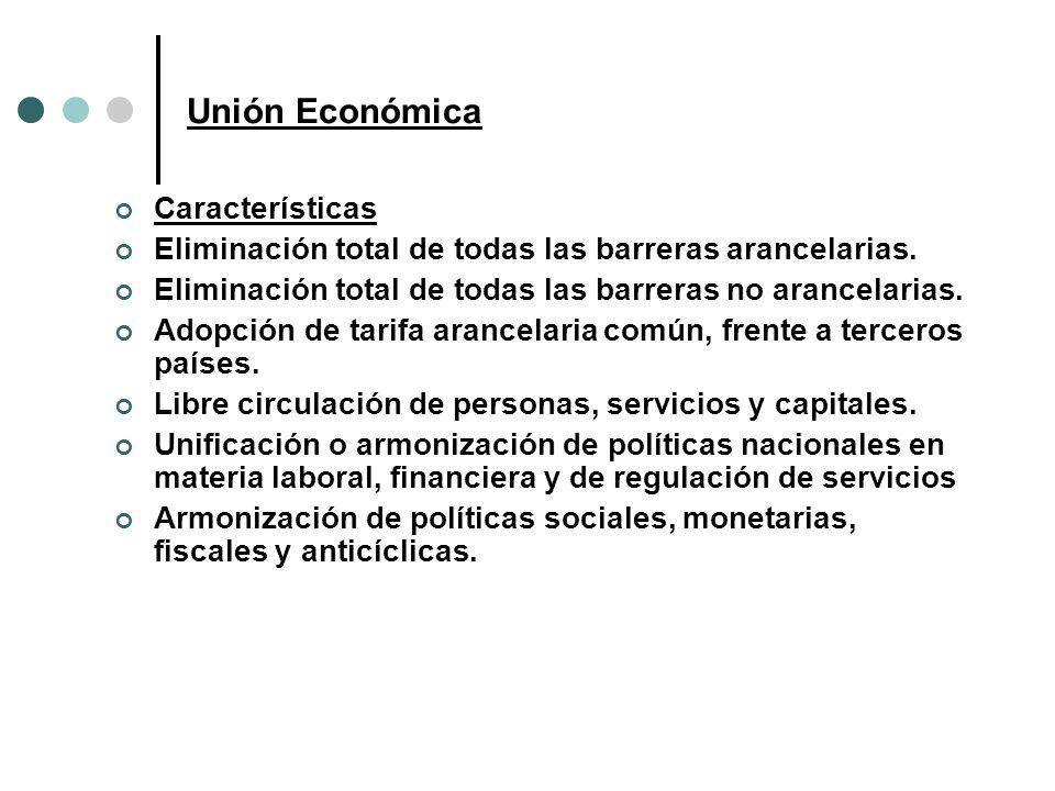 Unión Económica Características