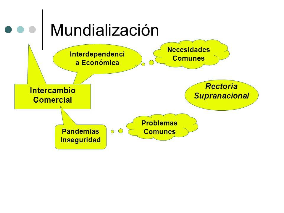 Interdependencia Económica