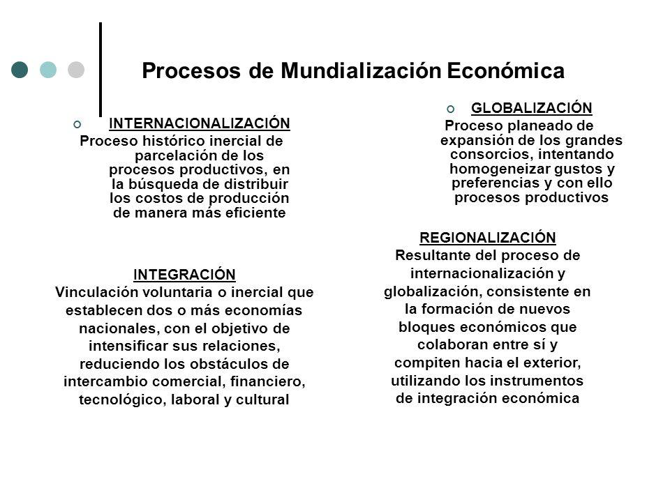 Procesos de Mundialización Económica