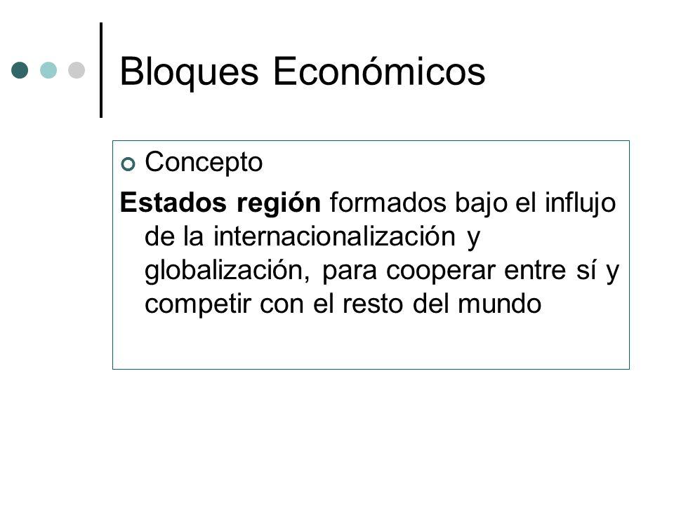 Bloques Económicos Concepto