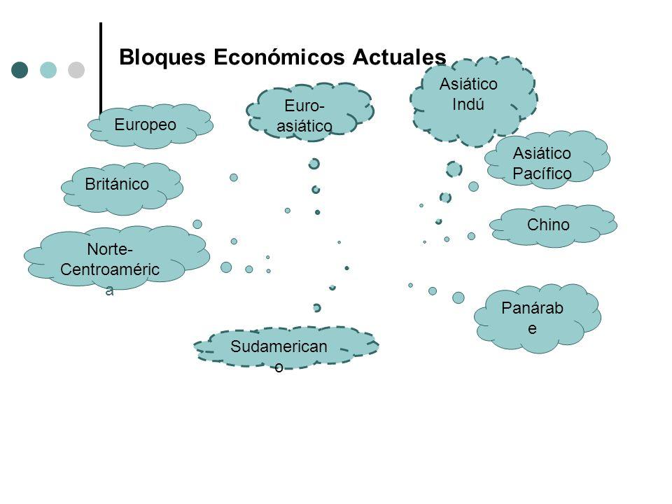 Bloques Económicos Actuales
