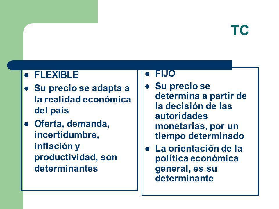 TC FLEXIBLE Su precio se adapta a la realidad económica del país