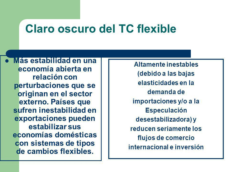 Claro oscuro del TC flexible