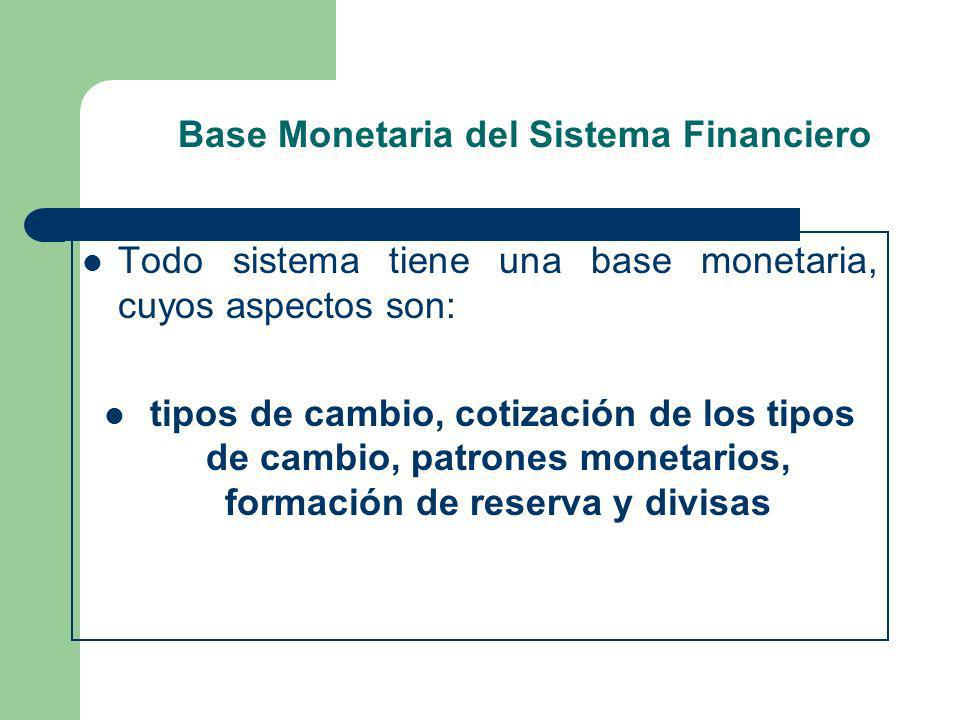 Base Monetaria del Sistema Financiero