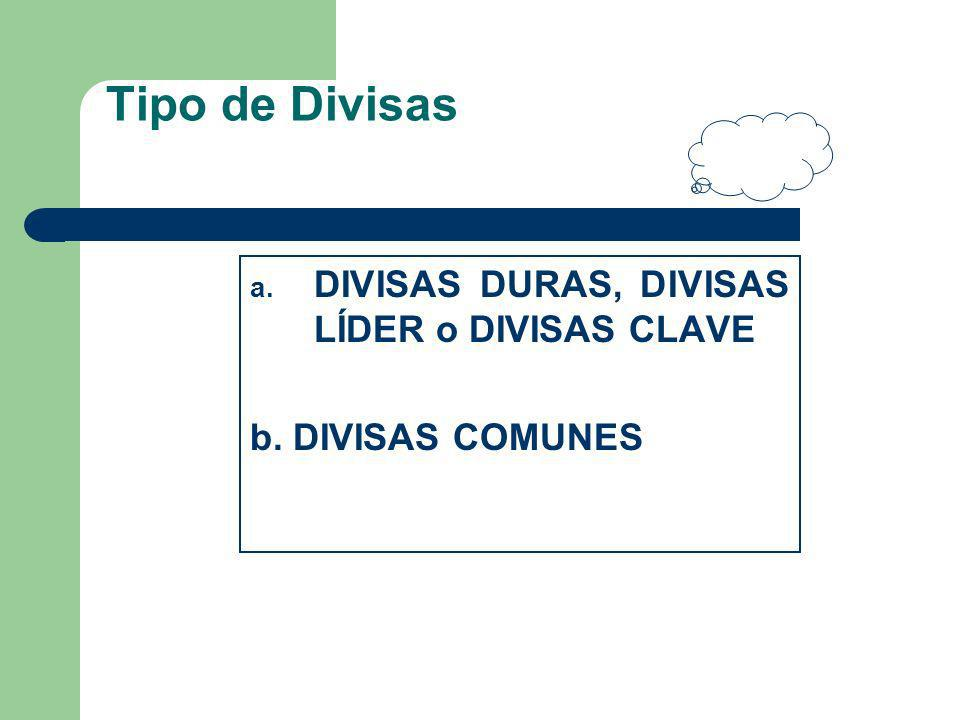 Tipo de Divisas DIVISAS DURAS, DIVISAS LÍDER o DIVISAS CLAVE
