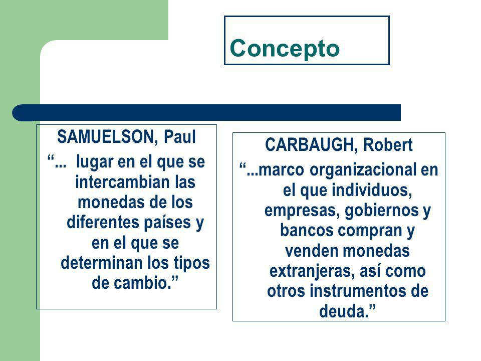 Concepto SAMUELSON, Paul CARBAUGH, Robert