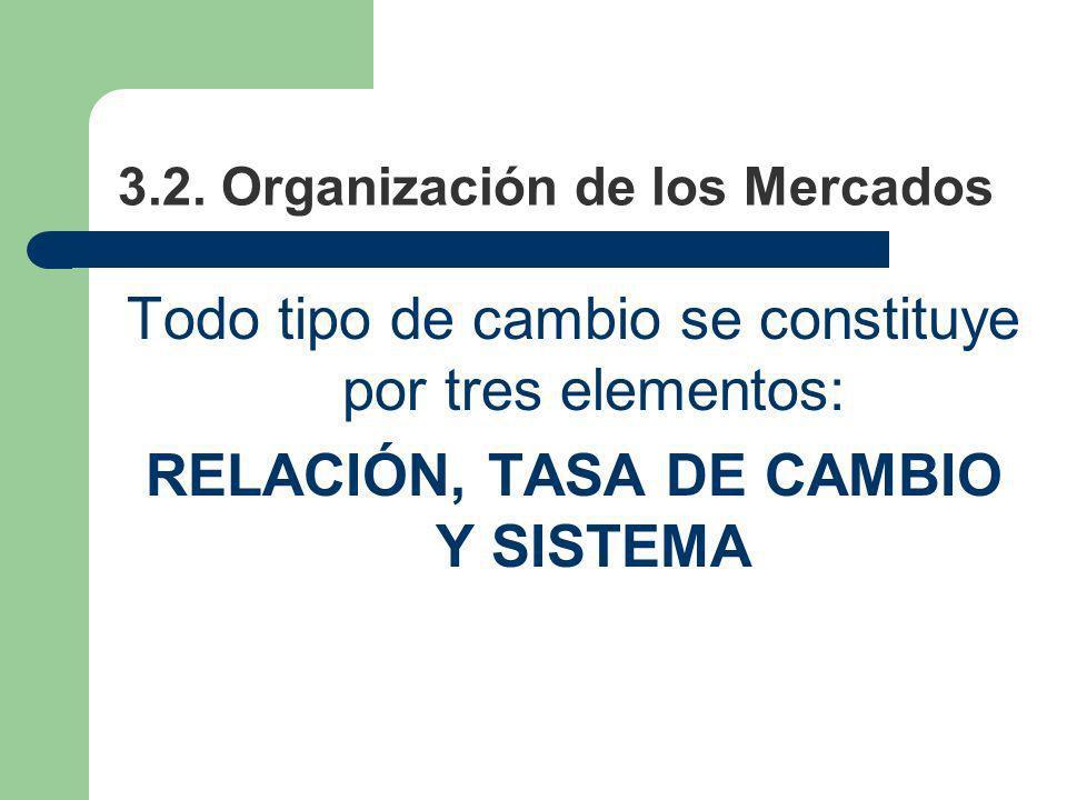 3.2. Organización de los Mercados