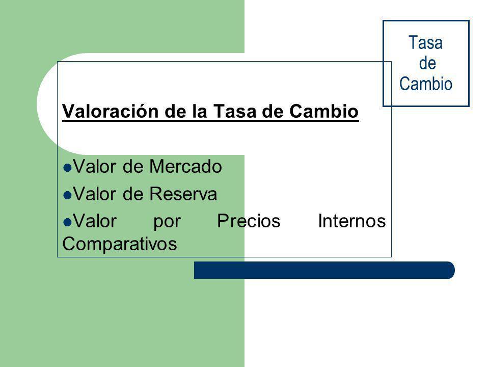 Tasa de Cambio Valoración de la Tasa de Cambio. Valor de Mercado.
