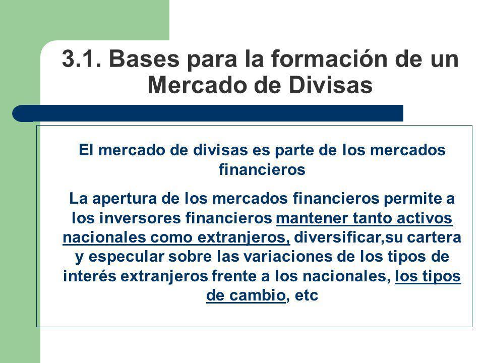 3.1. Bases para la formación de un Mercado de Divisas