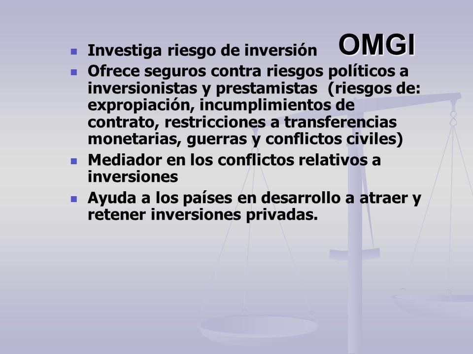 OMGI Investiga riesgo de inversión