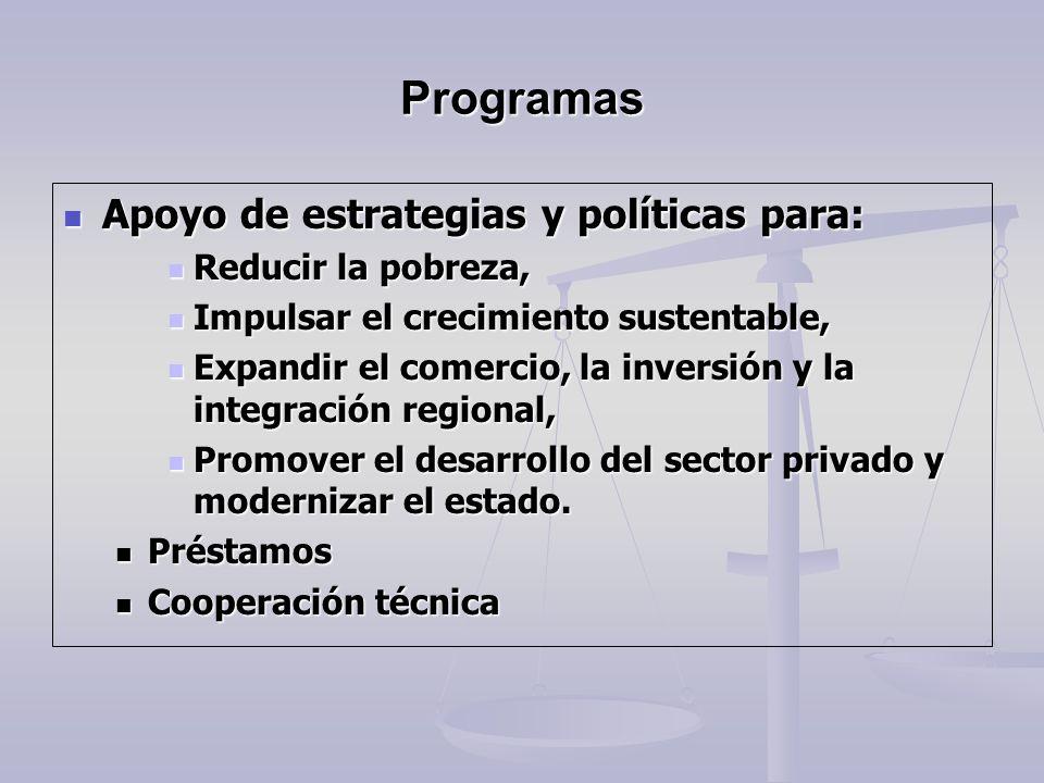 Programas Apoyo de estrategias y políticas para: Reducir la pobreza,