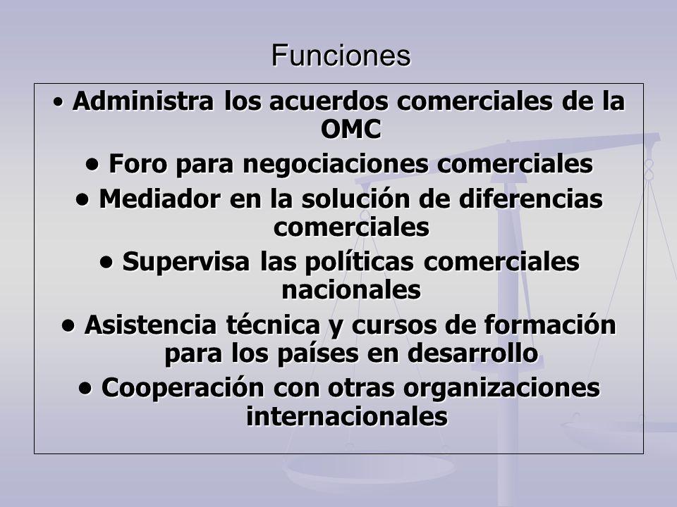 Funciones • Administra los acuerdos comerciales de la OMC