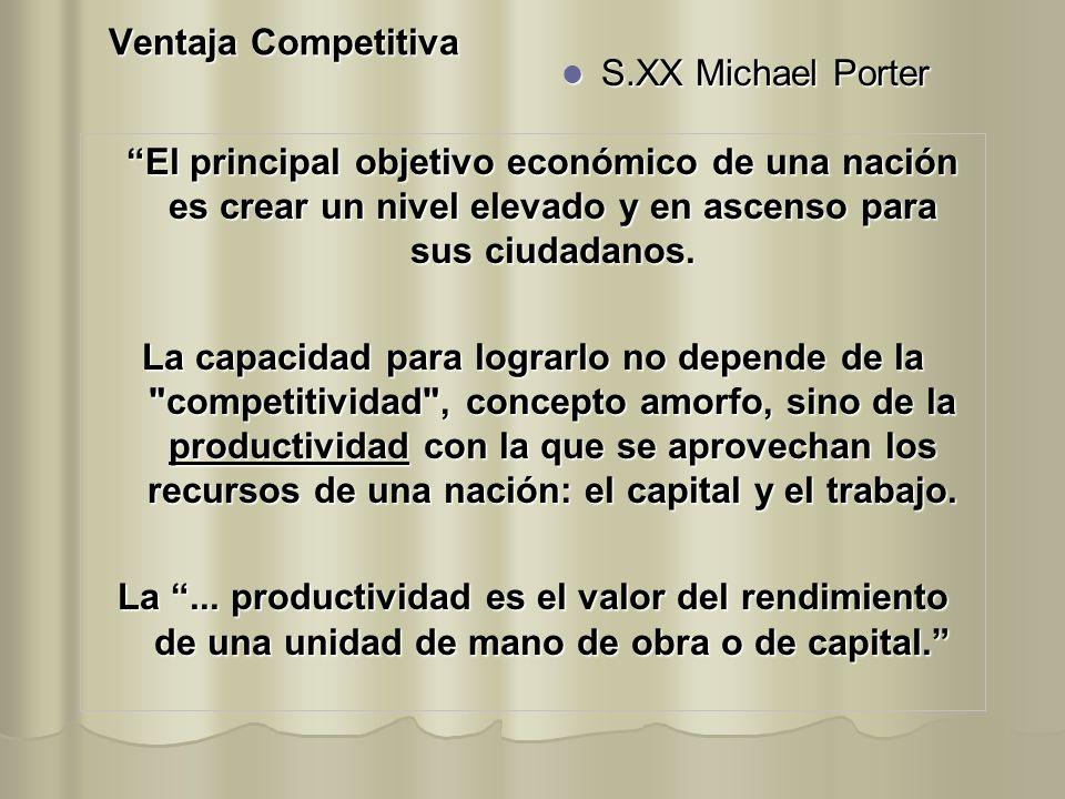 Ventaja Competitiva S.XX Michael Porter